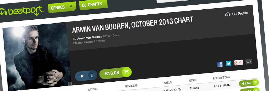 Armin's October chart on Beatport!